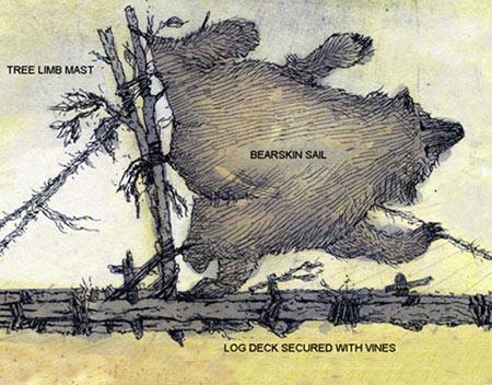 Μία θεωρία για τα πλοιάρια της Λίθινης εποχής με τα οποία ταξίδευαν οι προϊστορικοί άνθρωποι και μετακινούνταν οι πληθυσμοί είναι ότι επρόκειτο για ξύλινες σχεδίες με ιστία από δέρμα ζώων στηριγμένα σε κορμούς δέντρων για να αξιοποιούν τον άνεμο.