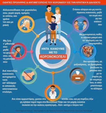 Το κορωνοκοπέλι: Οδηγίες για τον κορονοϊό στα… Κρητικά